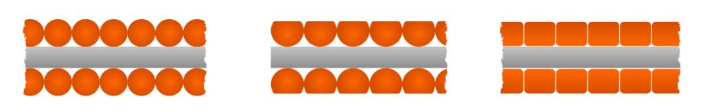 Roundwound, Halfrounds und Flatwoundsaiten im Vergleich
